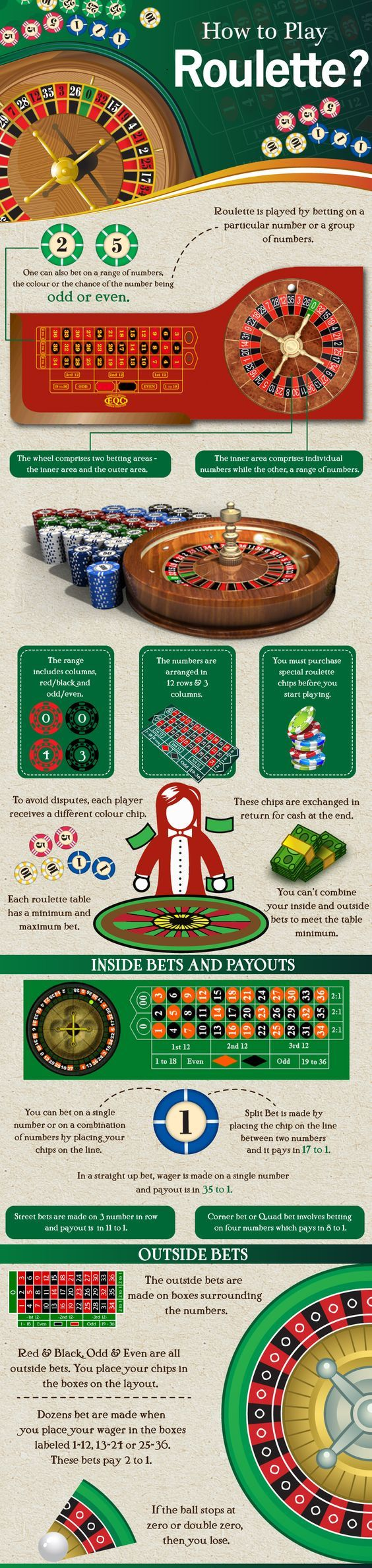 Effective Tips for winning roulette casino game